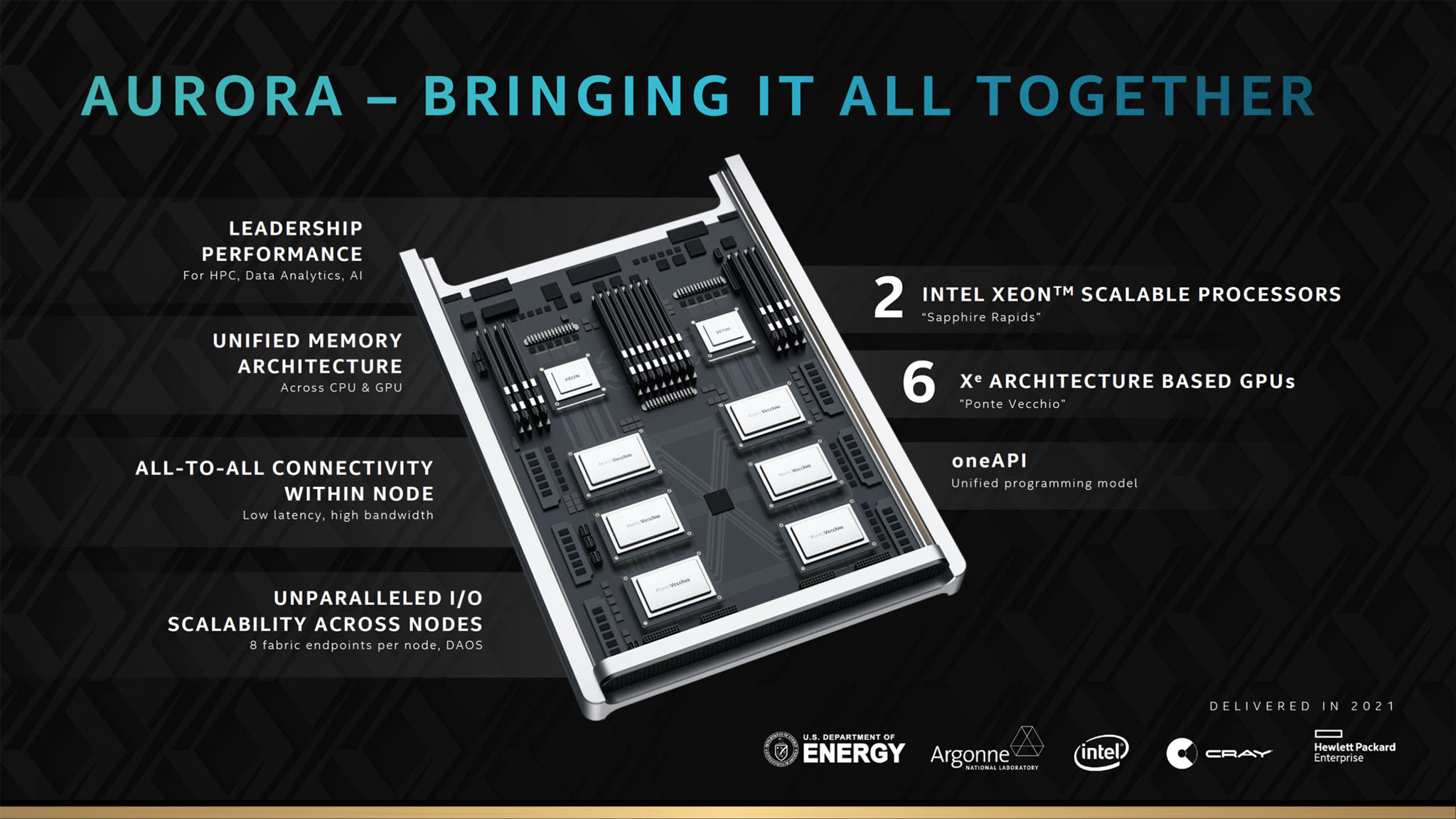 Intel Aurora node.jpg