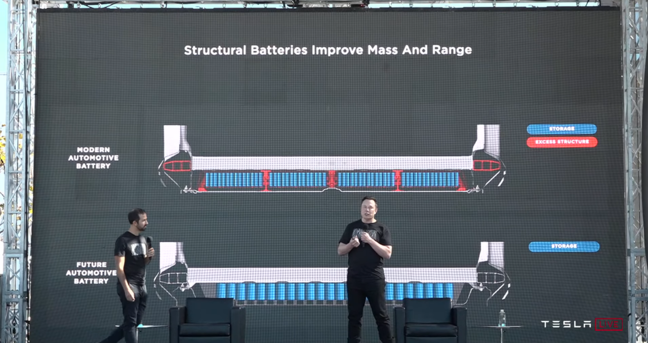 structural_battery-1280x677.png