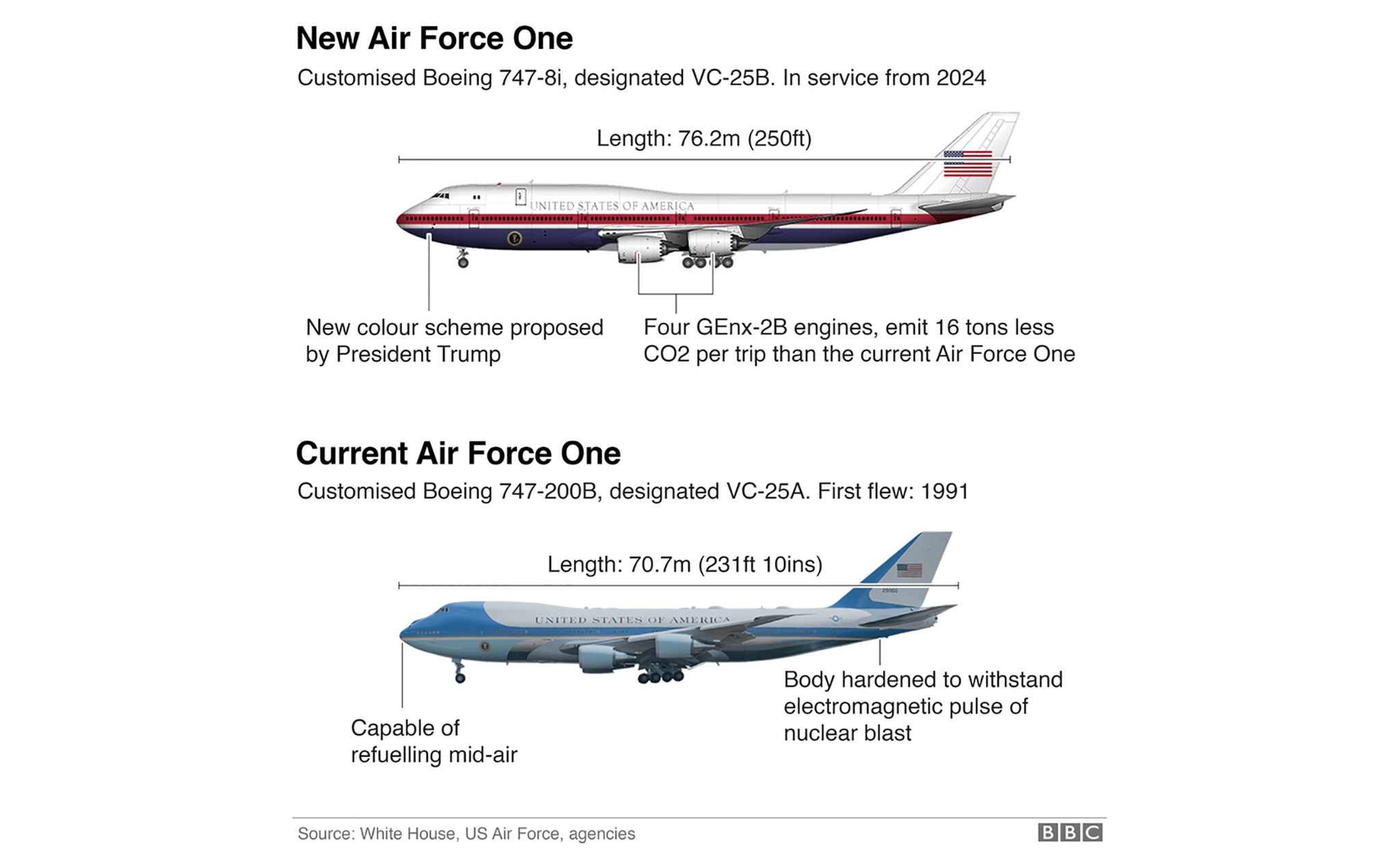 New Air Force One.jpg