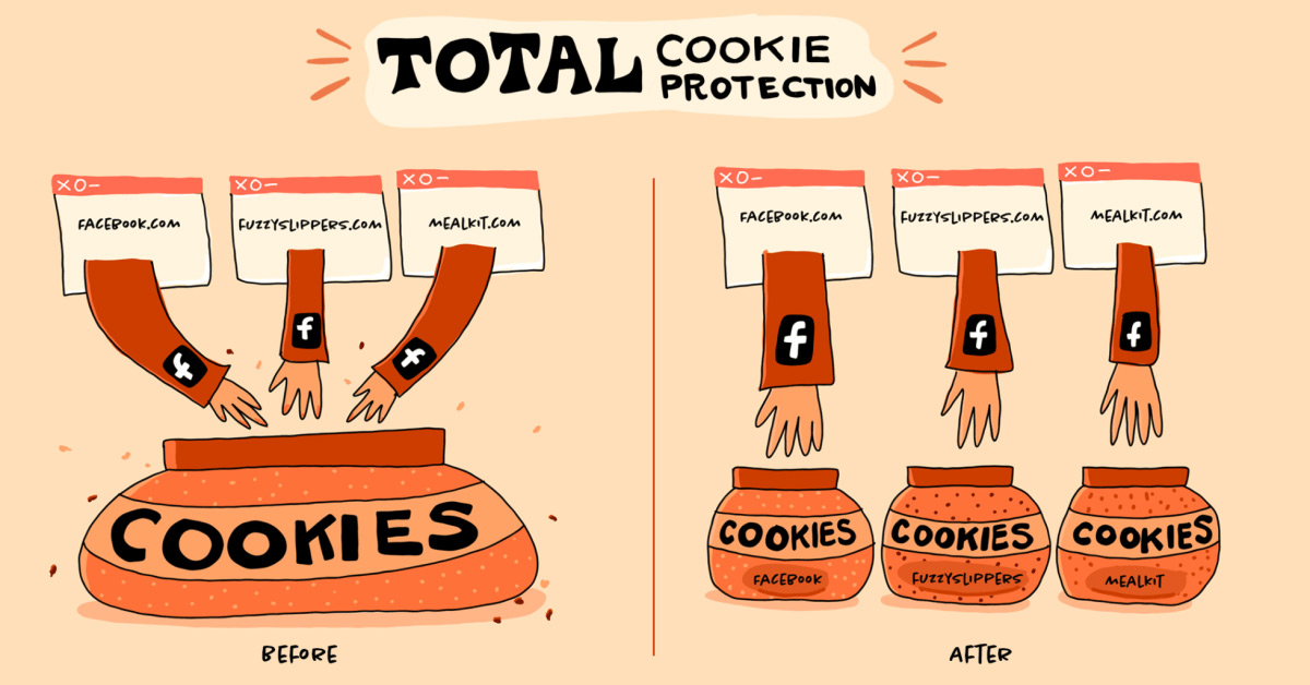 3.Firefox_86_Total_Cookie_Protection.jpg