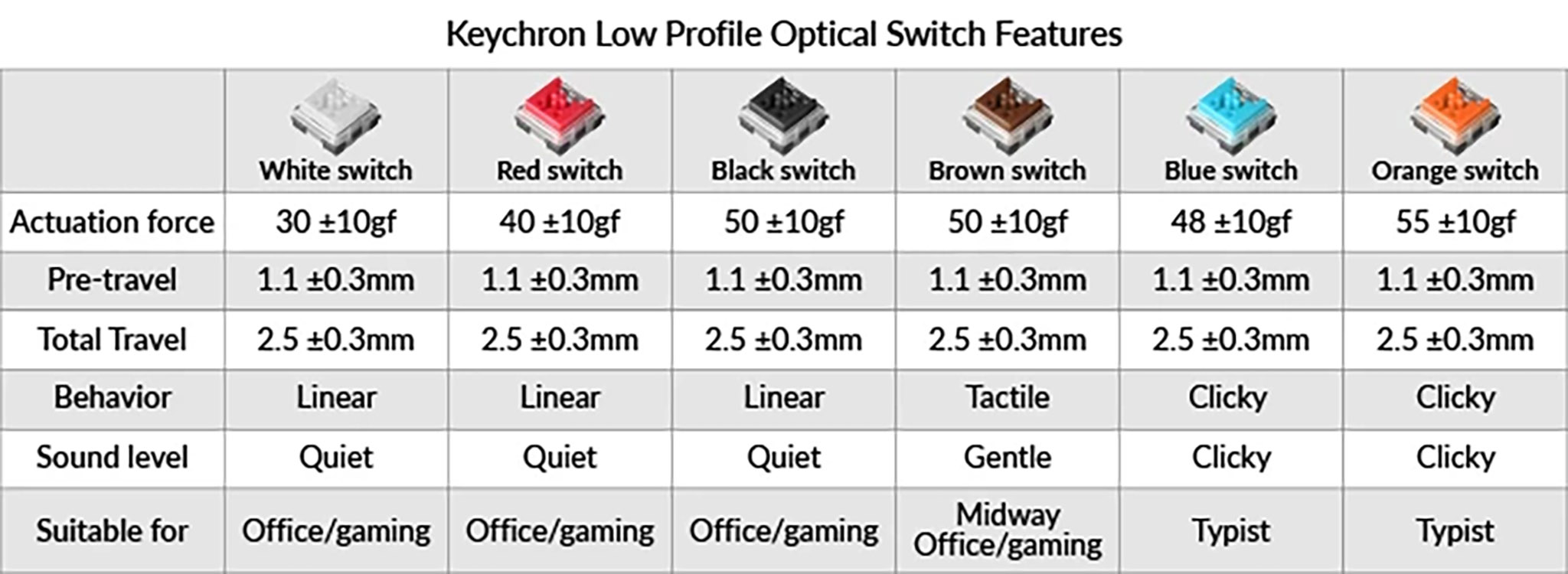 Keychron Optical.jpg