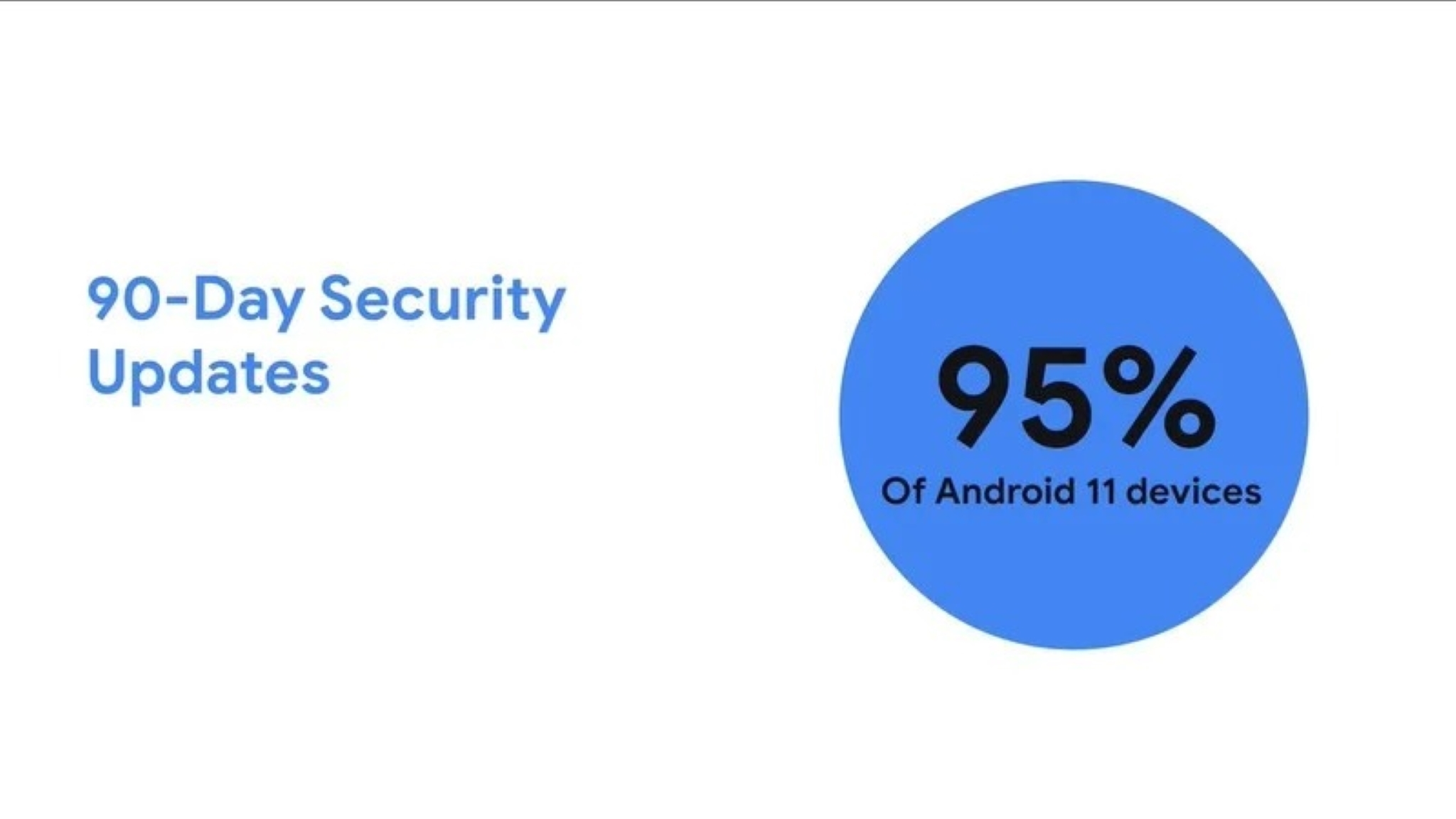 android-security-updates-progres.jpg